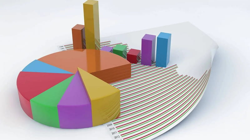 Sosyo Politik Saha Araştırmaları Merkezi anket